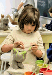Kids 'n' Clay Pottery Studio Franchise
